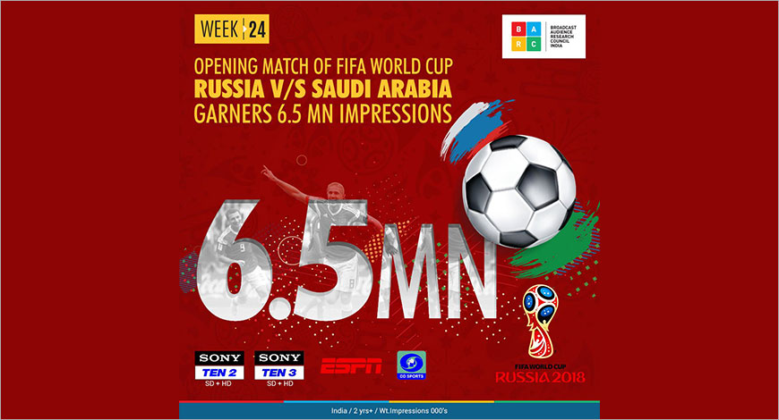 Opening match of FIFA World Cup 2018 garners 6 5 mn