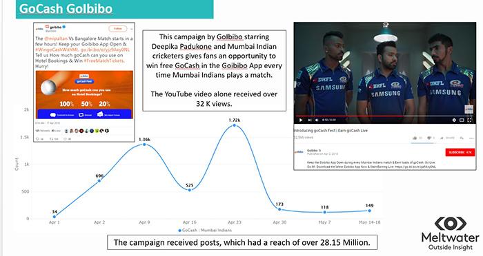Meltwater-IPL: Vivo's #PerfectFan contest, Chonkpur Cheetahs