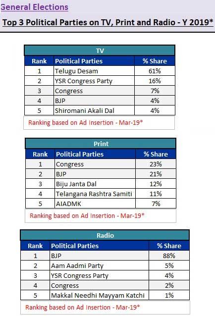 Telugu Desam Party Whatsapp Group Links
